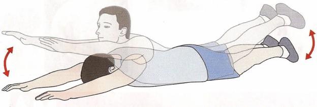 Kas ve Eklem Ağrıları Egzersizleri