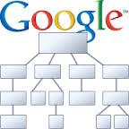 Google XML Sitemaps Eklentisi